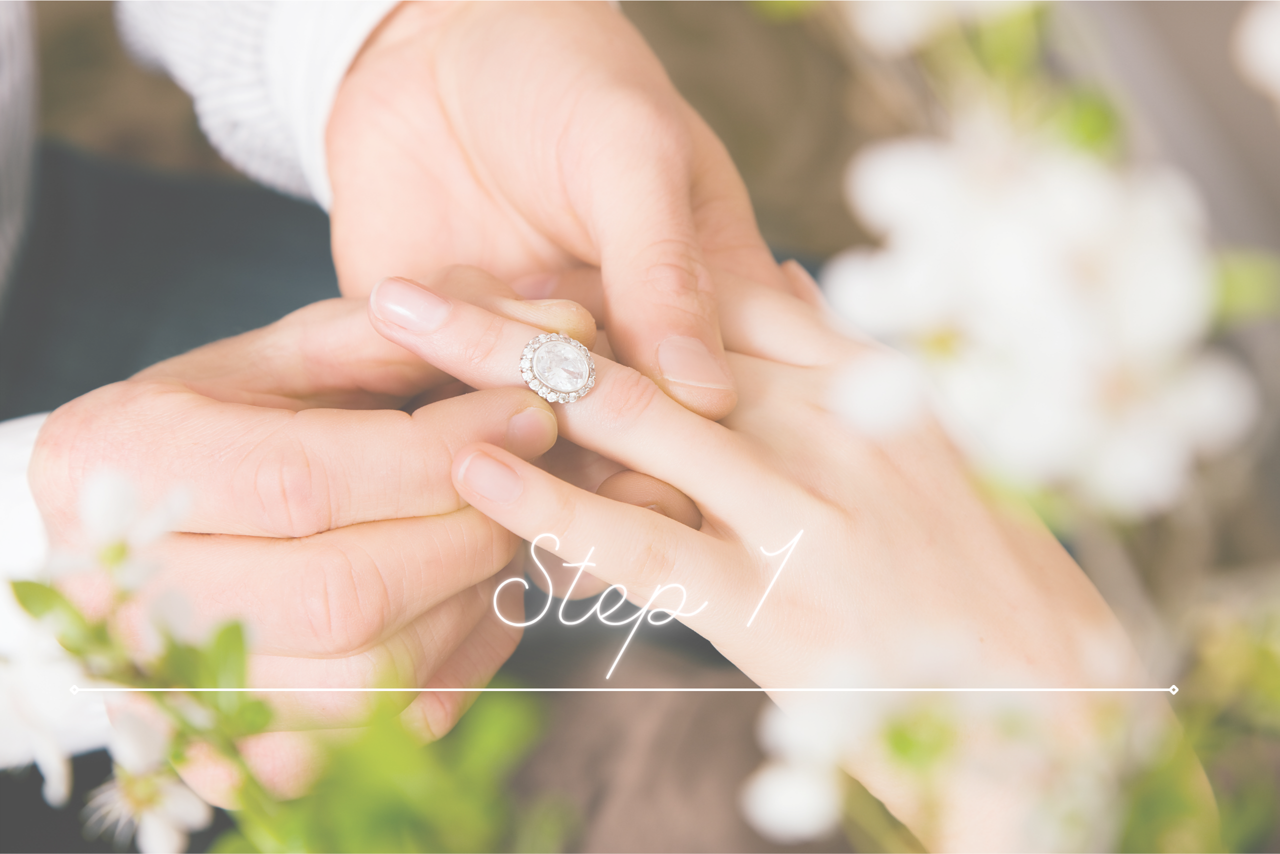 Getting your partner to propose